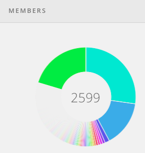 HubICL Membership
